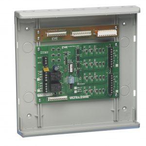 ZXM-2 Panel