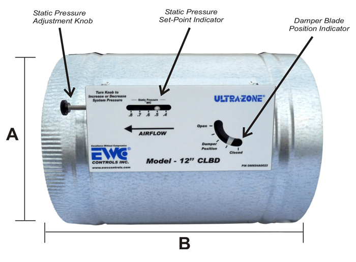 By-pass Dampers – EWC